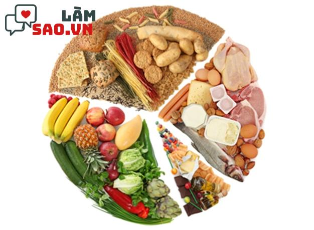 Dinh dưỡng đầy đủ