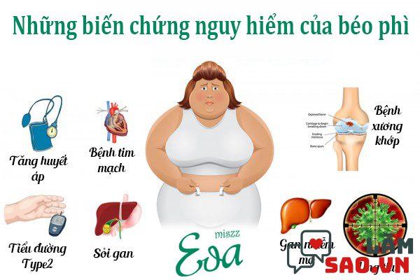 Những bệnh lý do thừa cân gây ra