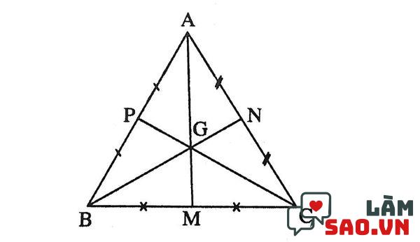 Ví dụ về trọng tâm tam giác